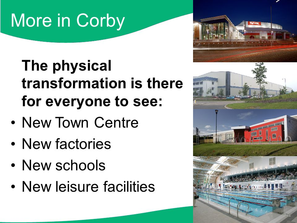 More in Corby The physical transformation is there for everyone to see: New Town Centre New factories New schools New leisure facilities