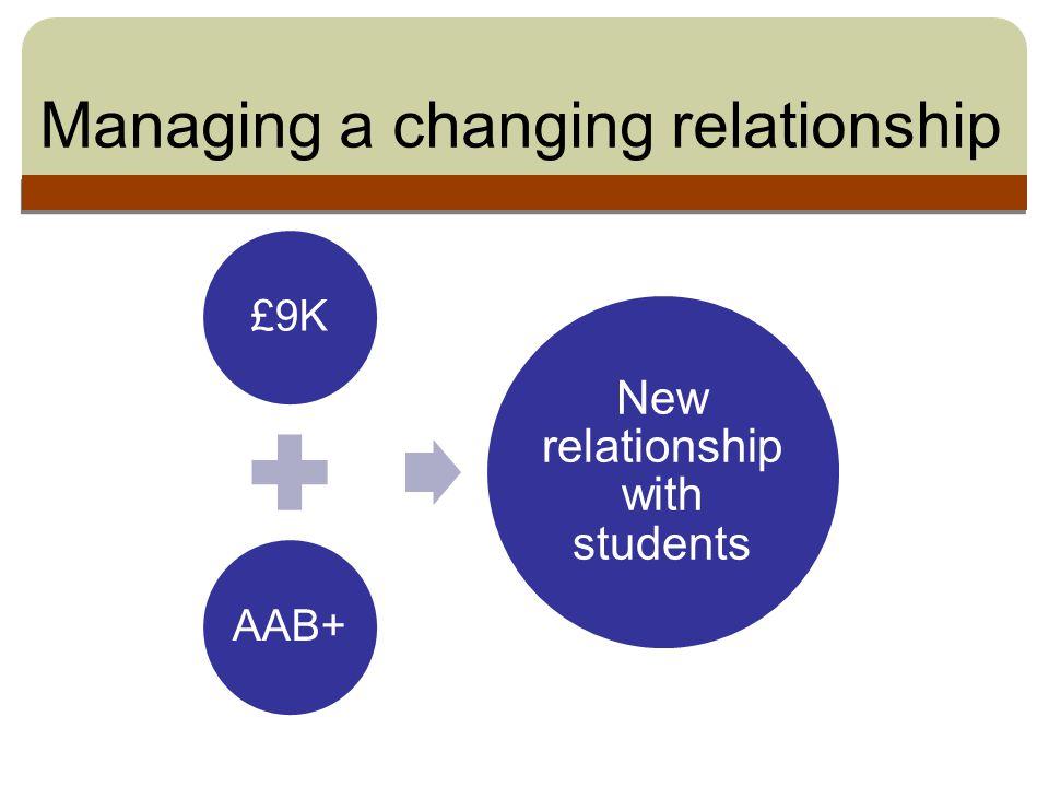 Rebalancing the curriculum Employability as an extra-curricular activity will never be enough.
