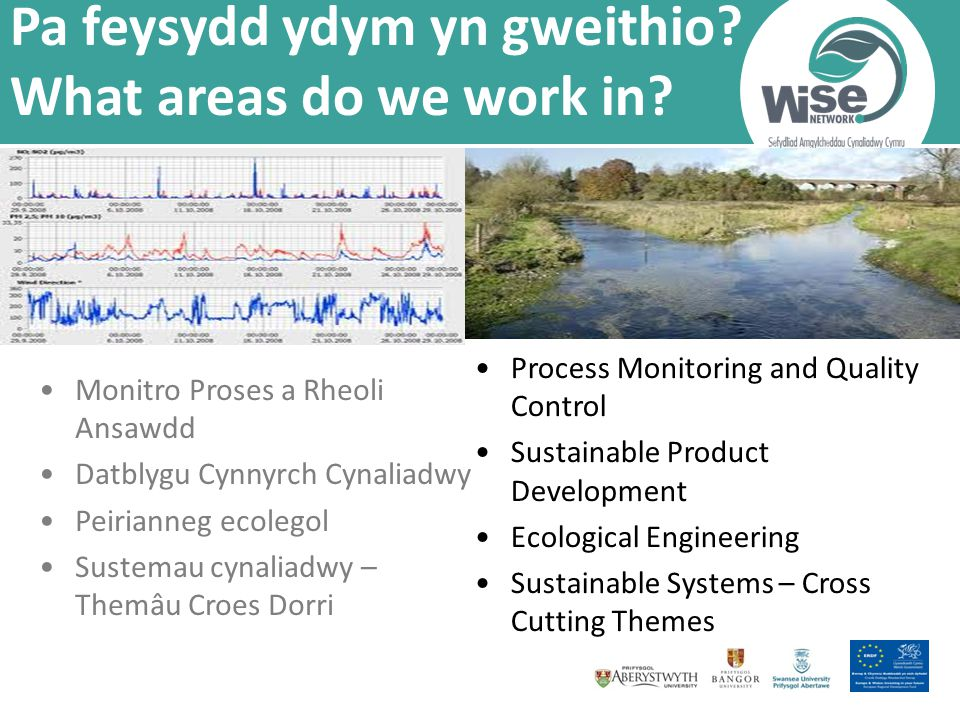 Process Monitoring and Quality Control Sustainable Product Development Ecological Engineering Sustainable Systems – Cross Cutting Themes Pa feysydd ydym yn gweithio.
