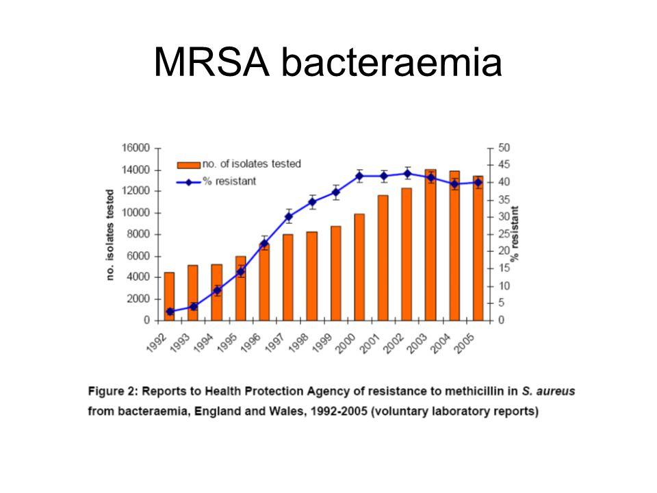 MRSA bacteraemia