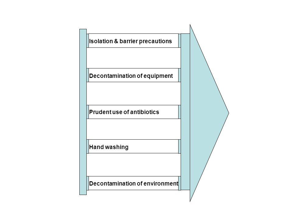 Isolation & barrier precautions Decontamination of equipment Prudent use of antibiotics Hand washing Decontamination of environment
