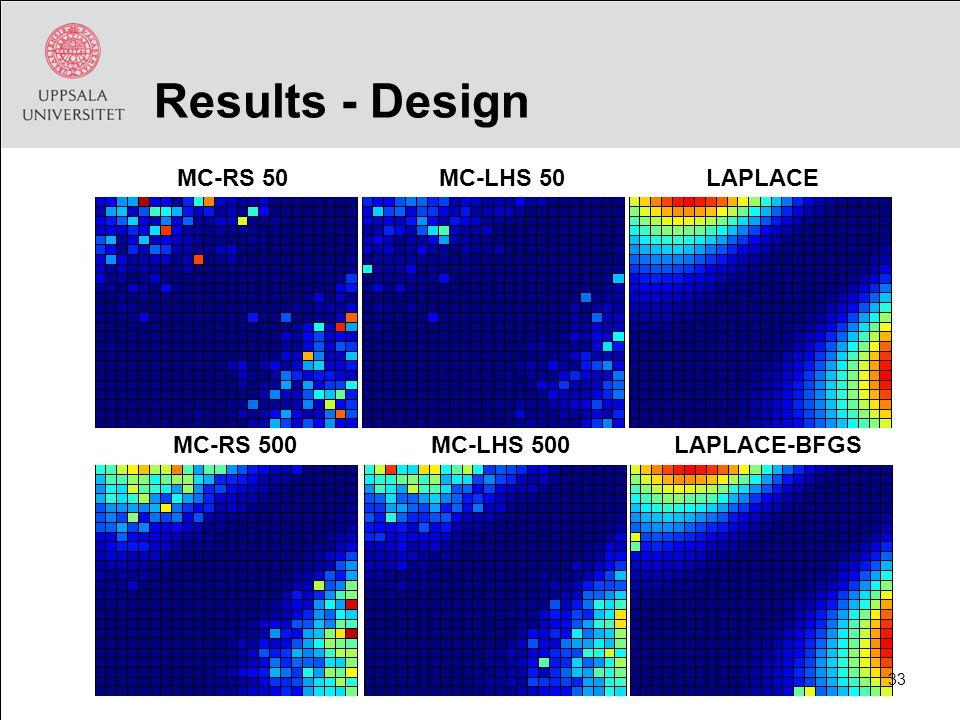 Results - Design MC-RS 50MC-LHS 50LAPLACE LAPLACE-BFGSMC-RS 500MC-LHS 500 33