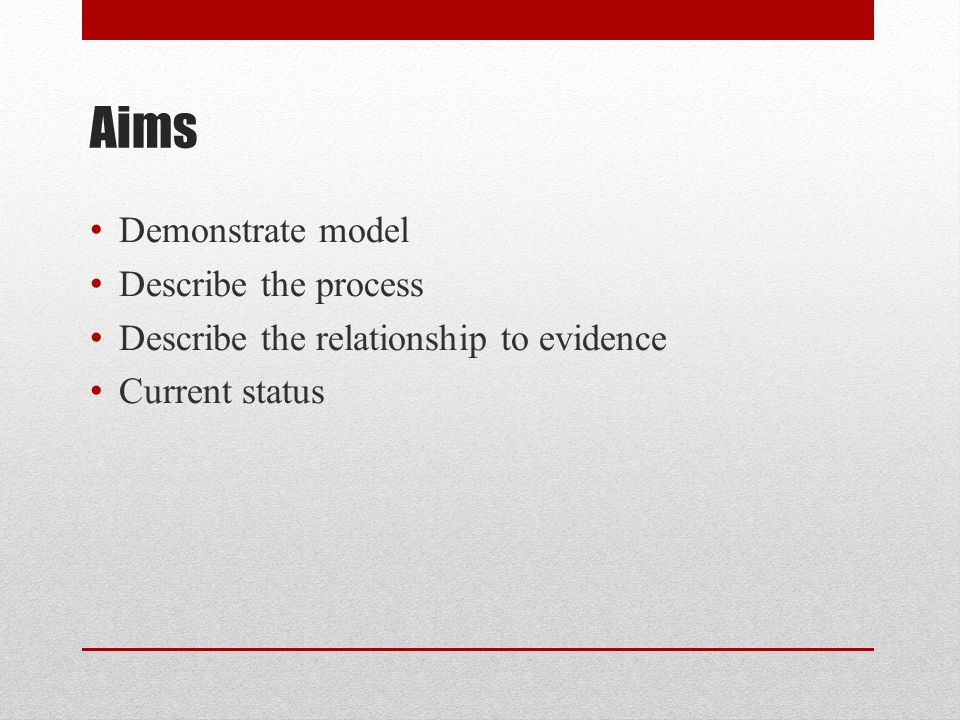 Aims Demonstrate model Describe the process Describe the relationship to evidence Current status
