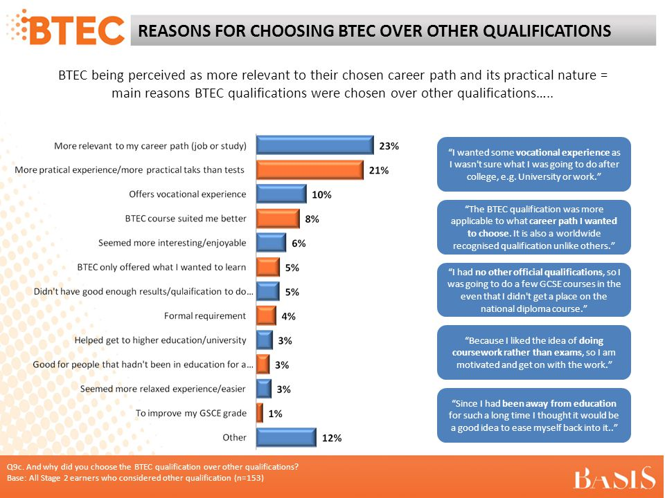 REASONS FOR CHOOSING BTEC OVER OTHER QUALIFICATIONS Q9c.
