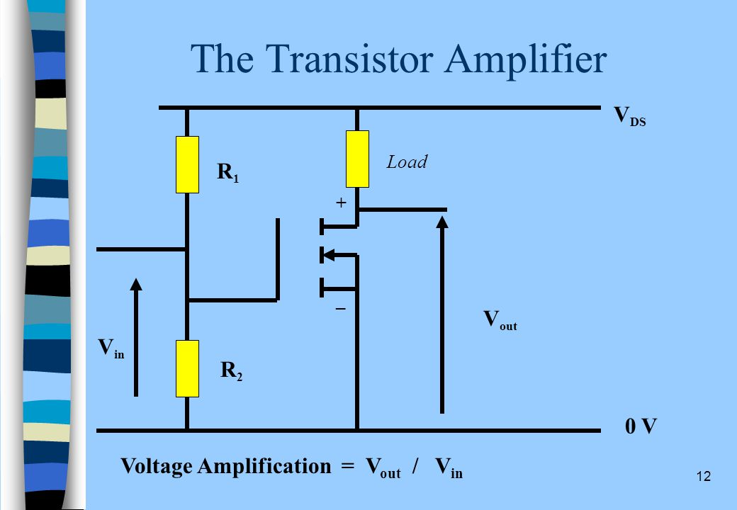 11 The Transistor Switch V GS V DS Electron flow _ + Load V GS greater than the threshold voltage (about 2 V) turns on transistor