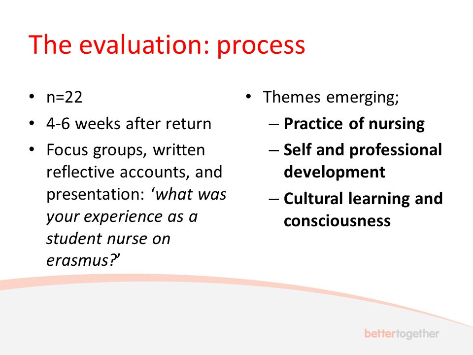 The evaluation: process n= weeks after return Focus groups, written reflective accounts, and presentation: 'what was your experience as a student nurse on erasmus ' Themes emerging; – Practice of nursing – Self and professional development – Cultural learning and consciousness