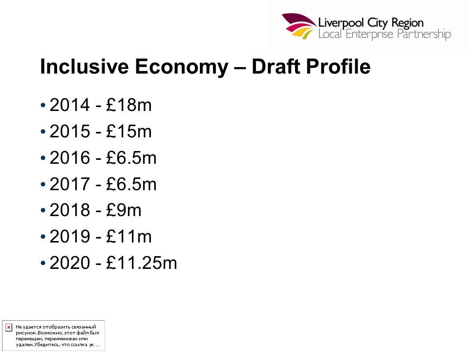 Inclusive Economy – Draft Profile 2014 - £18m 2015 - £15m 2016 - £6.5m 2017 - £6.5m 2018 - £9m 2019 - £11m 2020 - £11.25m