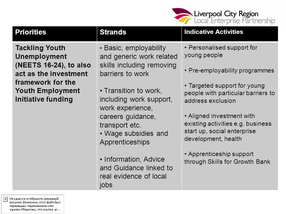 PrioritiesStrands Indicative Activities Tackling Youth Unemployment (NEETS 16-24), to also act as the investment framework for the Youth Employment Initiative funding Basic, employability and generic work related skills including removing barriers to work Transition to work, including work support, work experience, careers guidance, transport etc.