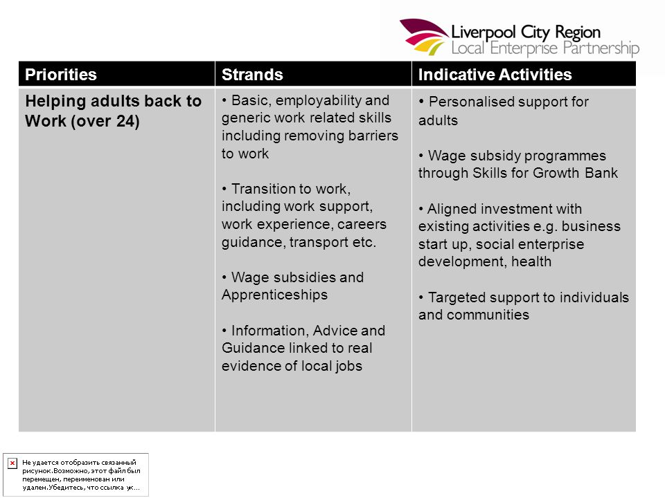 PrioritiesStrandsIndicative Activities Helping adults back to Work (over 24) Basic, employability and generic work related skills including removing barriers to work Transition to work, including work support, work experience, careers guidance, transport etc.