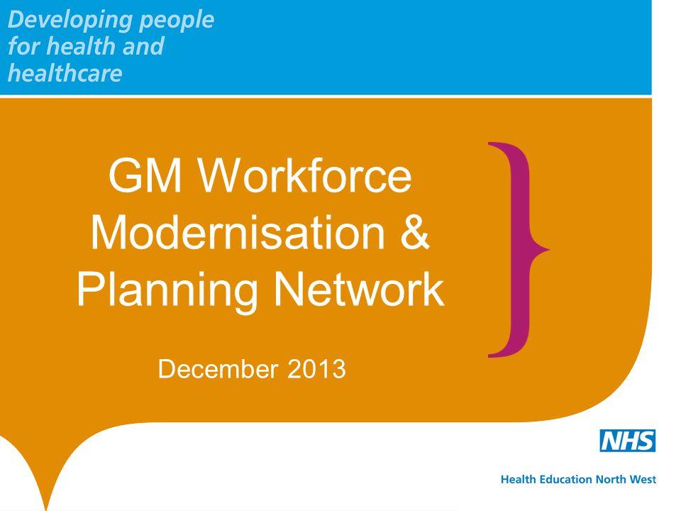 National Workforce Assurance Tool