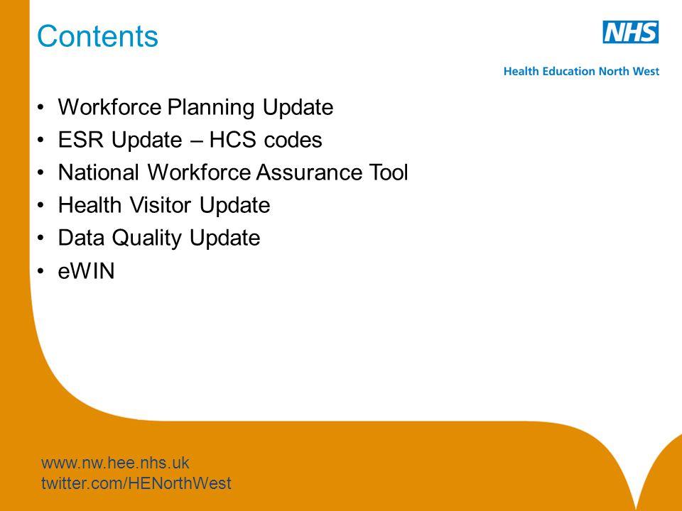 Workforce Planning Update