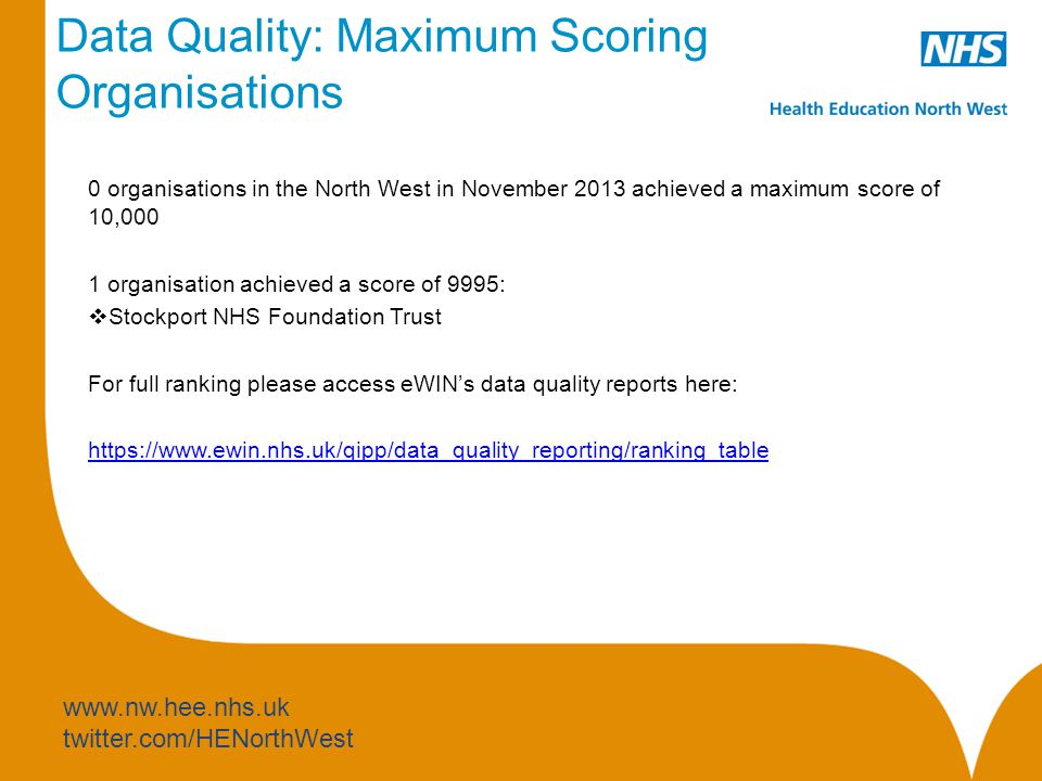 www.nw.hee.nhs.uk twitter.com/HENorthWest Data Quality: Maximum Scoring Organisations 0 organisations in the North West in November 2013 achieved a maximum score of 10,000 1 organisation achieved a score of 9995:  Stockport NHS Foundation Trust For full ranking please access eWIN's data quality reports here: https://www.ewin.nhs.uk/qipp/data_quality_reporting/ranking_table