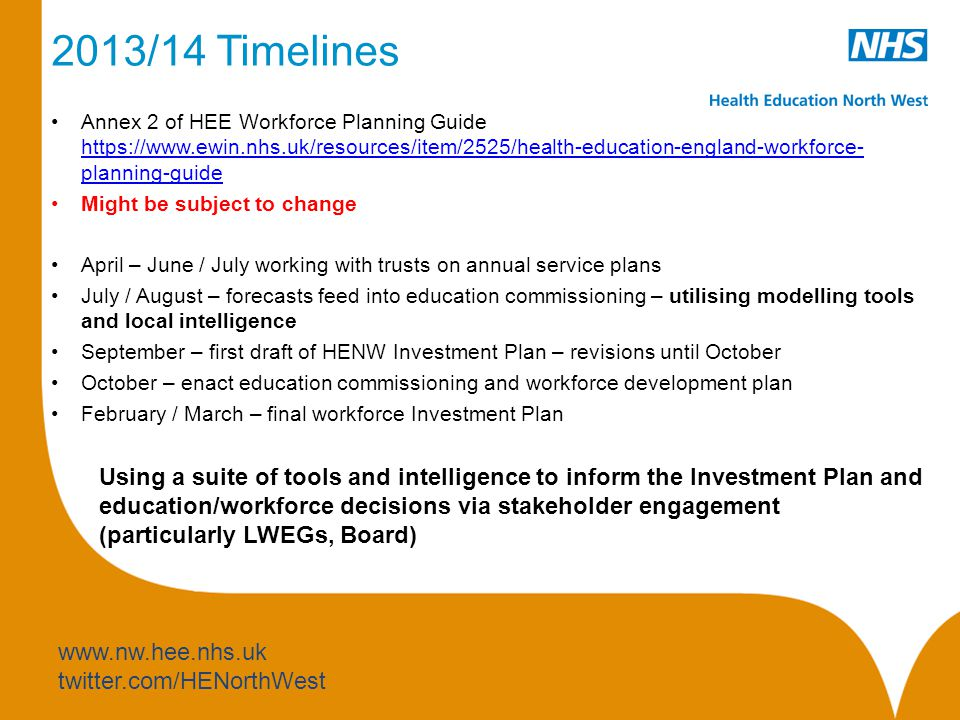 www.nw.hee.nhs.uk twitter.com/HENorthWest Your HENW Contacts Education Management CPD – Gaye Jackson gaye.jackson@nw.hee.nhs.ukgaye.jackson@nw.hee.nhs.uk Education Quality Assurance – Vicky MacMillan Victoria.Macmillan@nw.hee.nhs.ukVictoria.Macmillan@nw.hee.nhs.uk LDAs – Kim Leigh kim.leigh@nw.hee.nhs.ukkim.leigh@nw.hee.nhs.uk Workforce Planning by Sub-Region Greater Manchester – Liz Thomas liz.thomas@nw.hee.nhs.ukliz.thomas@nw.hee.nhs.uk Cheshire and Merseyside – Emma Hood emma.hood@nw.hee.nhs.ukemma.hood@nw.hee.nhs.uk Cumbria and Lancashire – Ruth Cunliffe ruth.cunliffe@nw.hee.nhs.ukruth.cunliffe@nw.hee.nhs.uk Specialist Areas Health Visitors – jacky.knapman@nhs.netjacky.knapman@nhs.net Values and Behaviours – Fiona Lord fiona.lord@nw.hee.nhs.ukfiona.lord@nw.hee.nhs.uk eWIN – Emma Hood emma.hood@nw.hee.nhs.ukemma.hood@nw.hee.nhs.uk