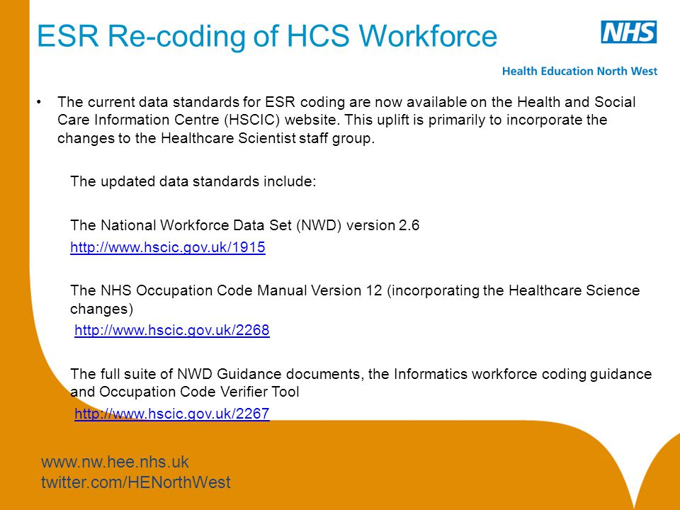 www.ewin.nhs.uk @ewin_portal Resources.Intelligence.