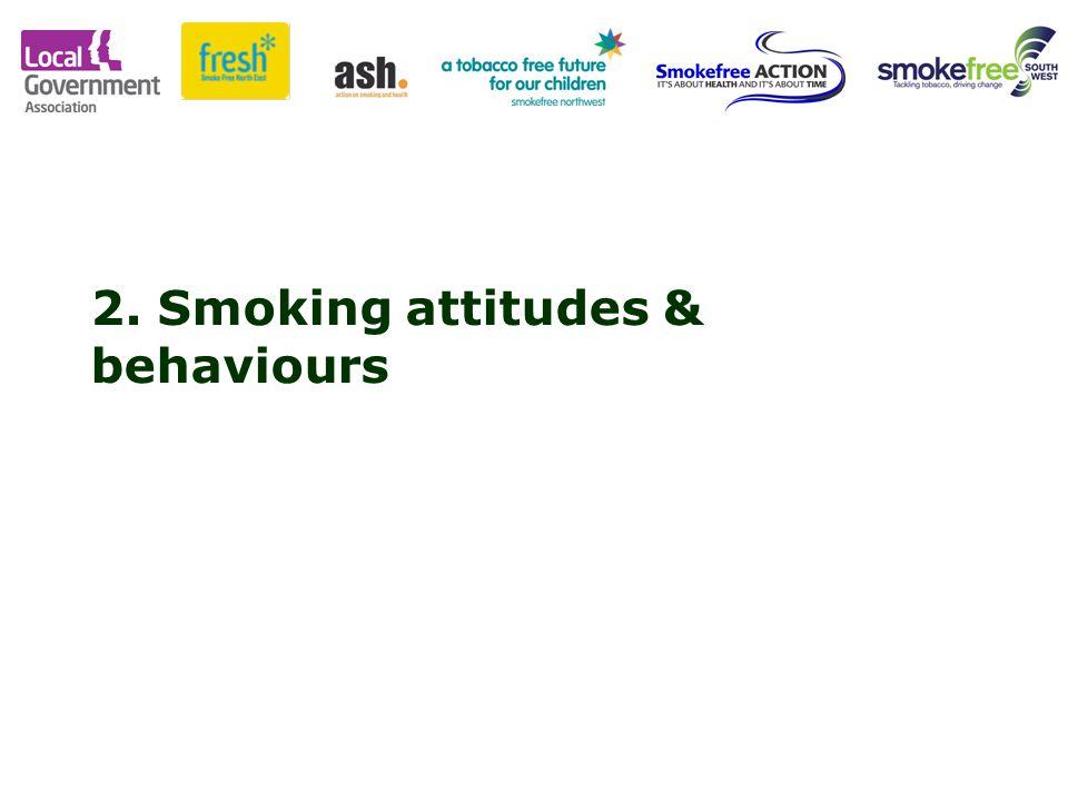 2. Smoking attitudes & behaviours
