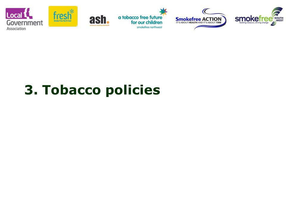 3. Tobacco policies