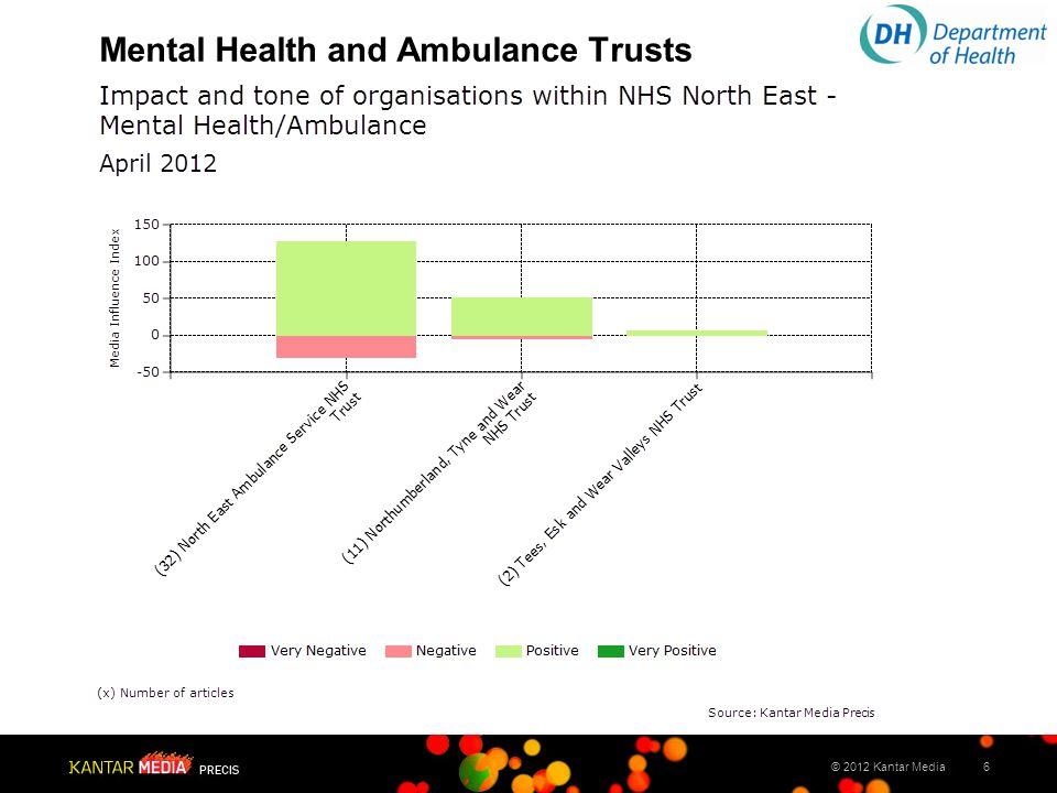 6© 2012 Kantar Media Mental Health and Ambulance Trusts