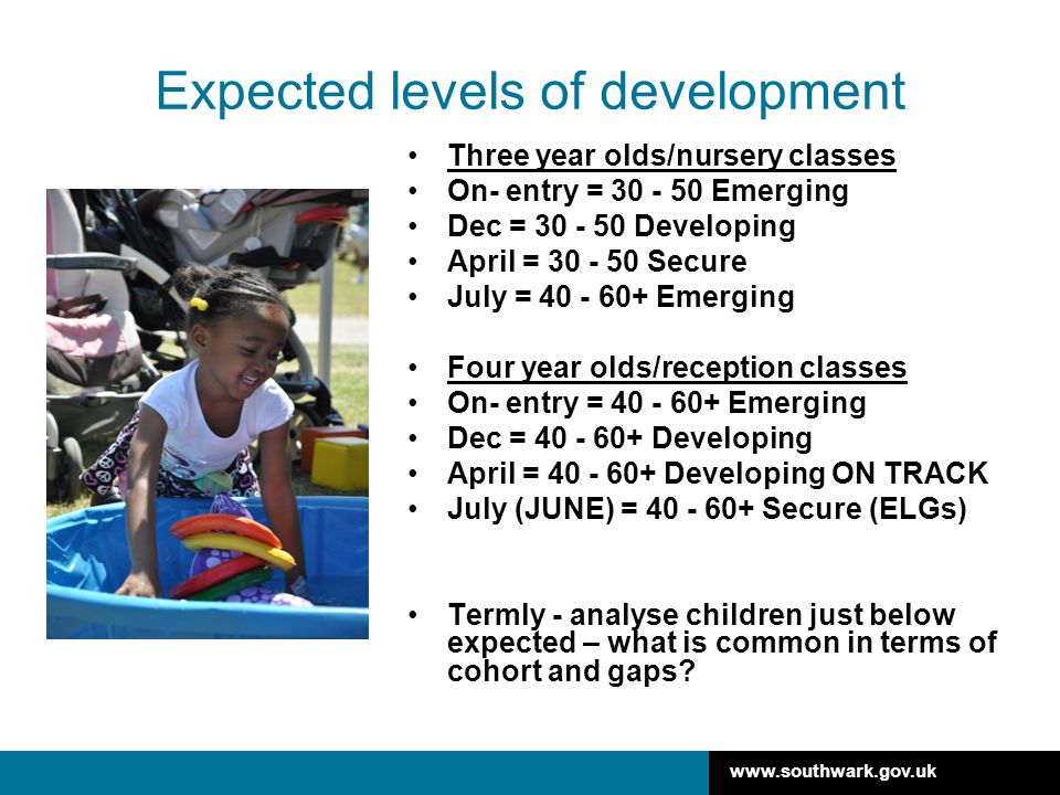 www.southwark.gov.uk Expected levels of development Three year olds/nursery classes On- entry = 30 - 50 Emerging Dec = 30 - 50 Developing April = 30 -