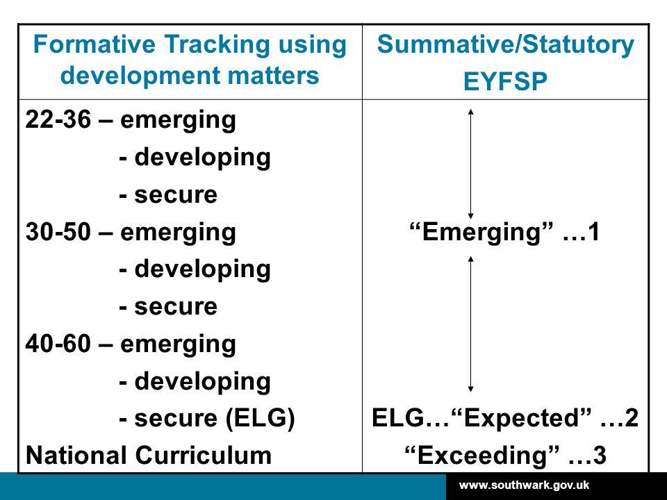 www.southwark.gov.uk Formative Tracking using development matters Summative/Statutory EYFSP 22-36 – emerging - developing - secure 30-50 – emerging -