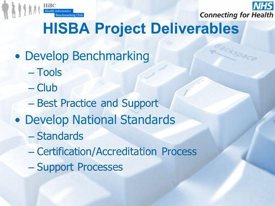 HISBA Project Deliverables Develop Benchmarking – Tools – Club – Best Practice and Support Develop National Standards – Standards – Certification/Accreditation Process – Support Processes