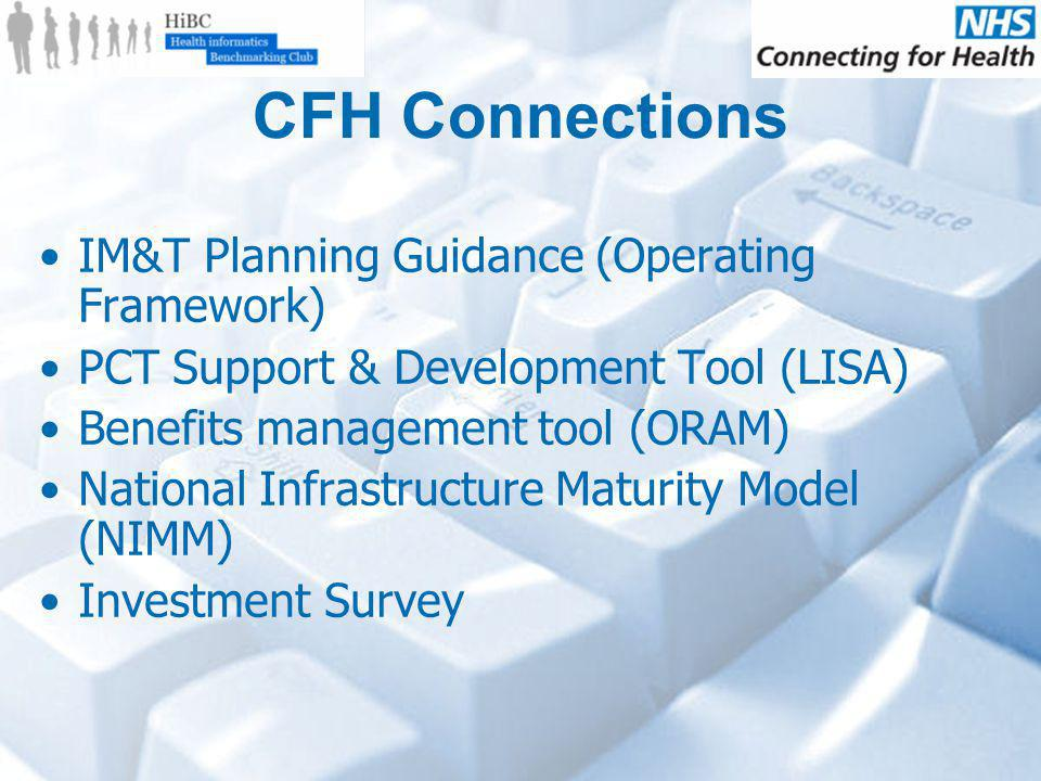 CFH Connections IM&T Planning Guidance (Operating Framework) PCT Support & Development Tool (LISA) Benefits management tool (ORAM) National Infrastructure Maturity Model (NIMM) Investment Survey