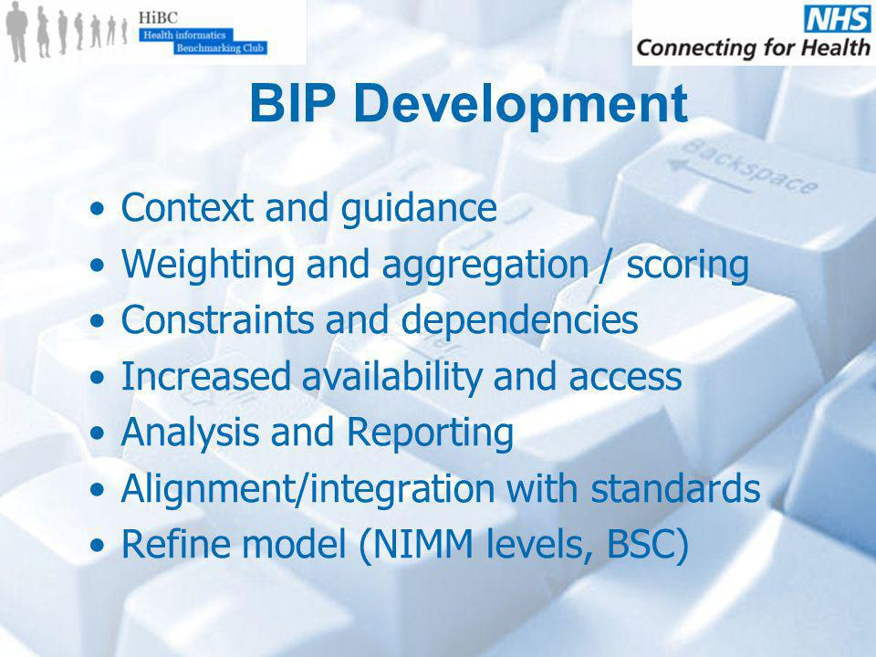 BIP Development Context and guidance Weighting and aggregation / scoring Constraints and dependencies Increased availability and access Analysis and Reporting Alignment/integration with standards Refine model (NIMM levels, BSC)