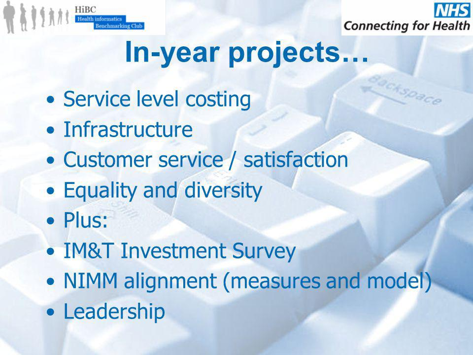 In-year projects… Service level costing Infrastructure Customer service / satisfaction Equality and diversity Plus: IM&T Investment Survey NIMM alignment (measures and model) Leadership
