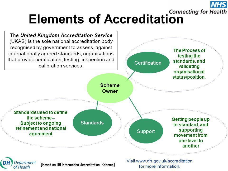 Elements of Accreditation Support Standards Certification The United Kingdom Accreditation Service (UKAS) is the sole national accreditation body recognised by government to assess, against internationally agreed standards, organisations that provide certification, testing, inspection and calibration services.