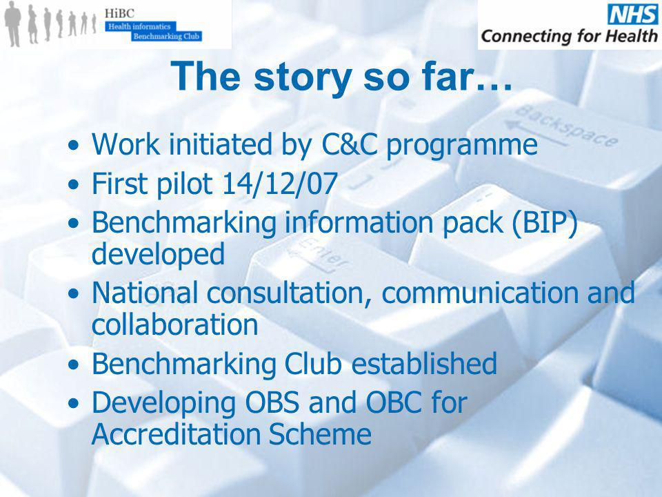 The story so far… Work initiated by C&C programme First pilot 14/12/07 Benchmarking information pack (BIP) developed National consultation, communication and collaboration Benchmarking Club established Developing OBS and OBC for Accreditation Scheme