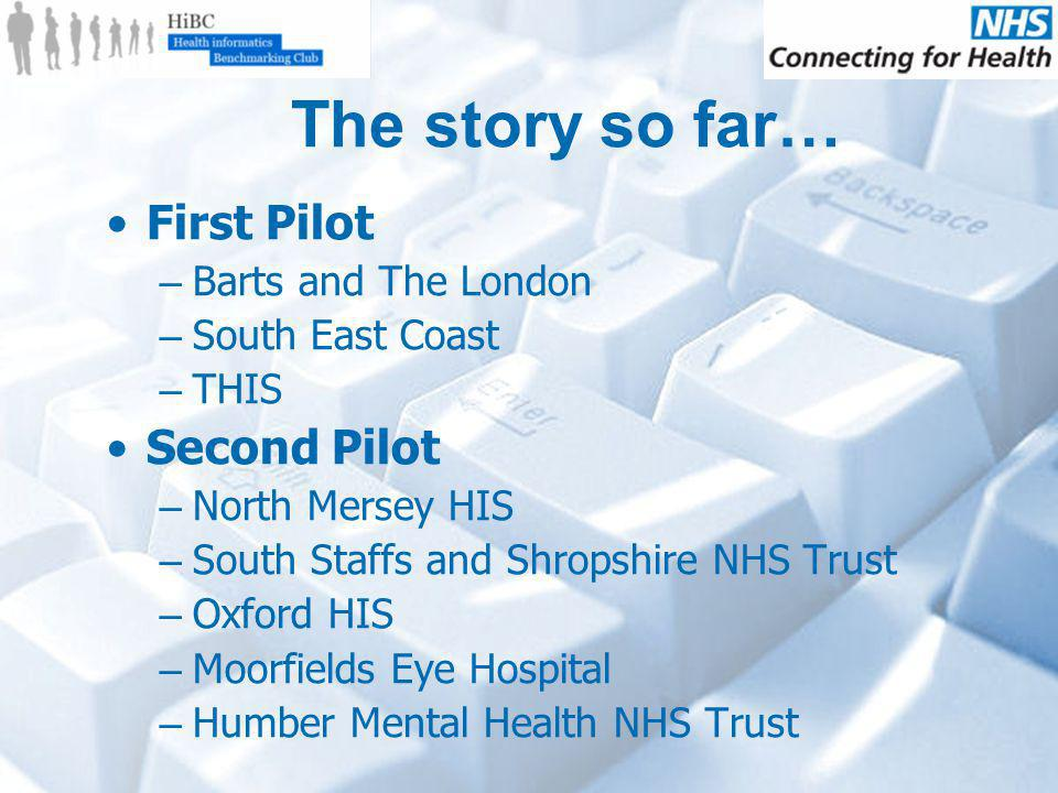 Issues for Resolution Certification vrs Accreditation Establishing national metrics Utilise best of current practice –Service orientated –Supportive –Professionally rather than regulatory –Payment model Fit with HIR Implementation Plan Alignment with core NHS regulation