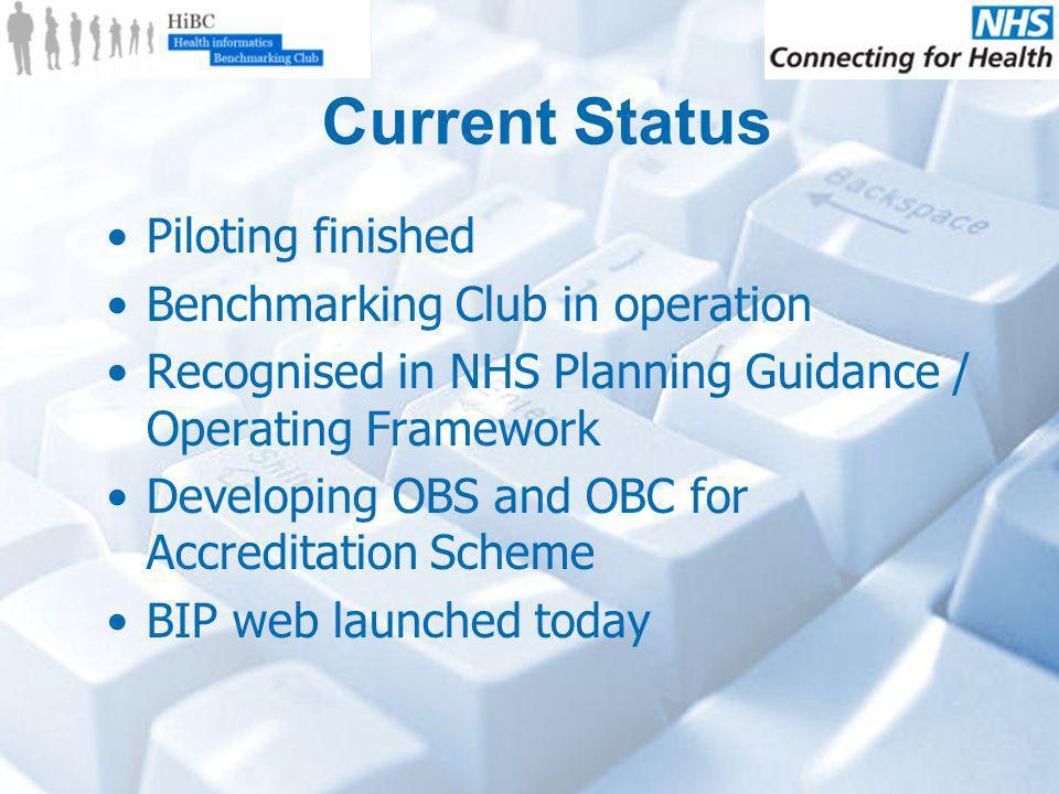 National Piloting and Testing Links with DH / NHS policy changes National Standards International and Industry Benchmarks E-Gov'nment & public Sector alignment Governance & Controls In a Framework …..