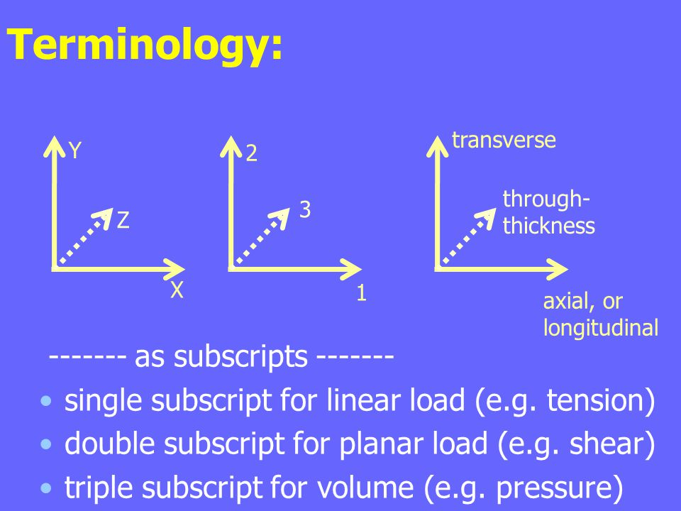 Terminology: ------- as subscripts ------- single subscript for linear load (e.g. tension) double subscript for planar load (e.g. shear) triple subscr
