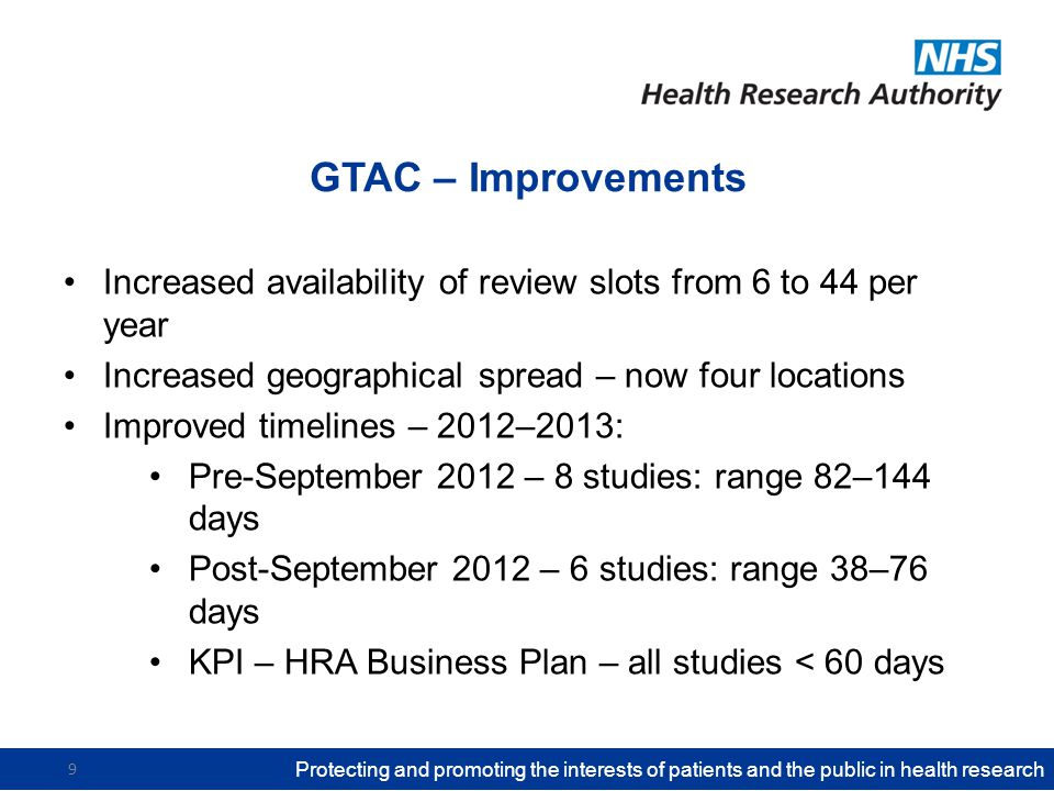 GTAC – Improvements Increased availability of review slots from 6 to 44 per year Increased geographical spread – now four locations Improved timelines – 2012–2013: Pre-September 2012 – 8 studies: range 82–144 days Post-September 2012 – 6 studies: range 38–76 days KPI – HRA Business Plan – all studies < 60 days Protecting and promoting the interests of patients and the public in health research 9