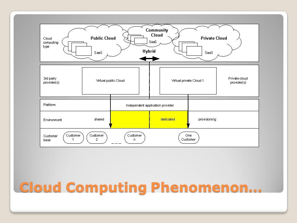 Cloud Computing Phenomenon…