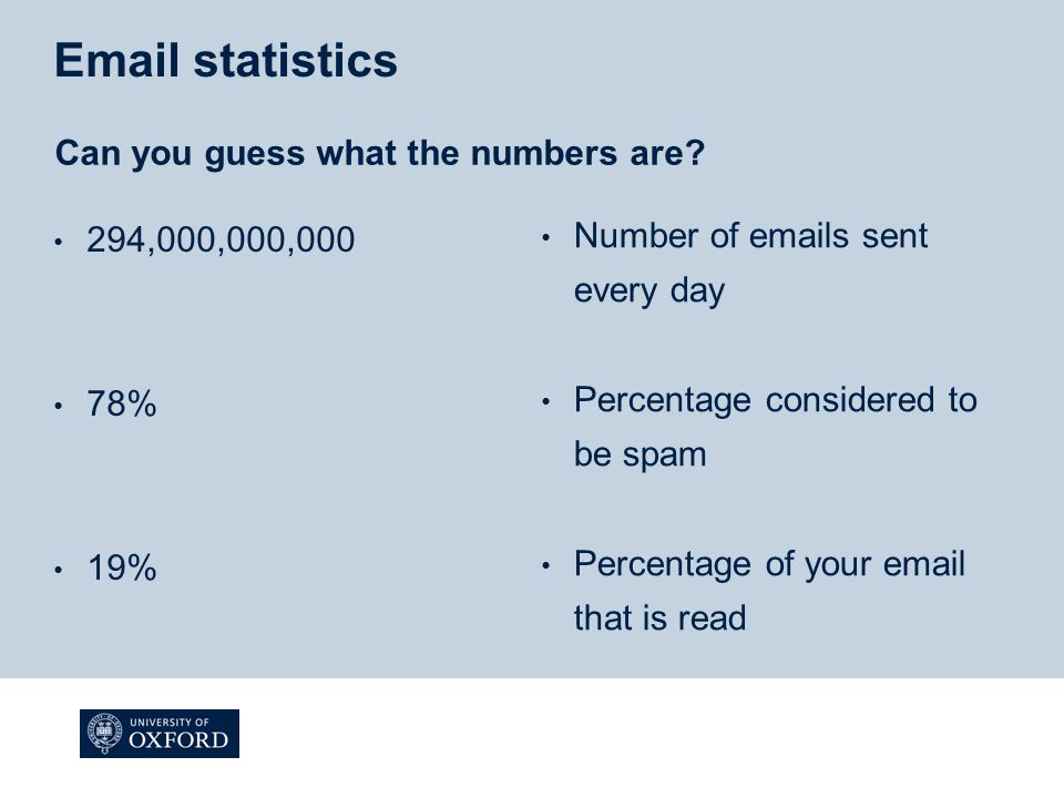 Email statistics Can you guess what the numbers are.
