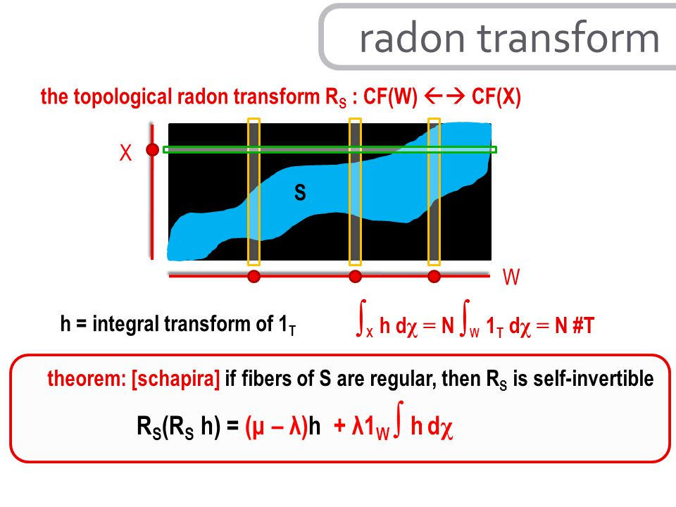 W X S ∫ X h d χ = N ∫ W 1 T d χ = N #T h = integral transform of 1 T the topological radon transform R S : CF(W)  CF(X) R S (R S h) = (μ – λ)h + λ1 W ∫ h d χ theorem: [schapira] if fibers of S are regular, then R S is self-invertible radon transform