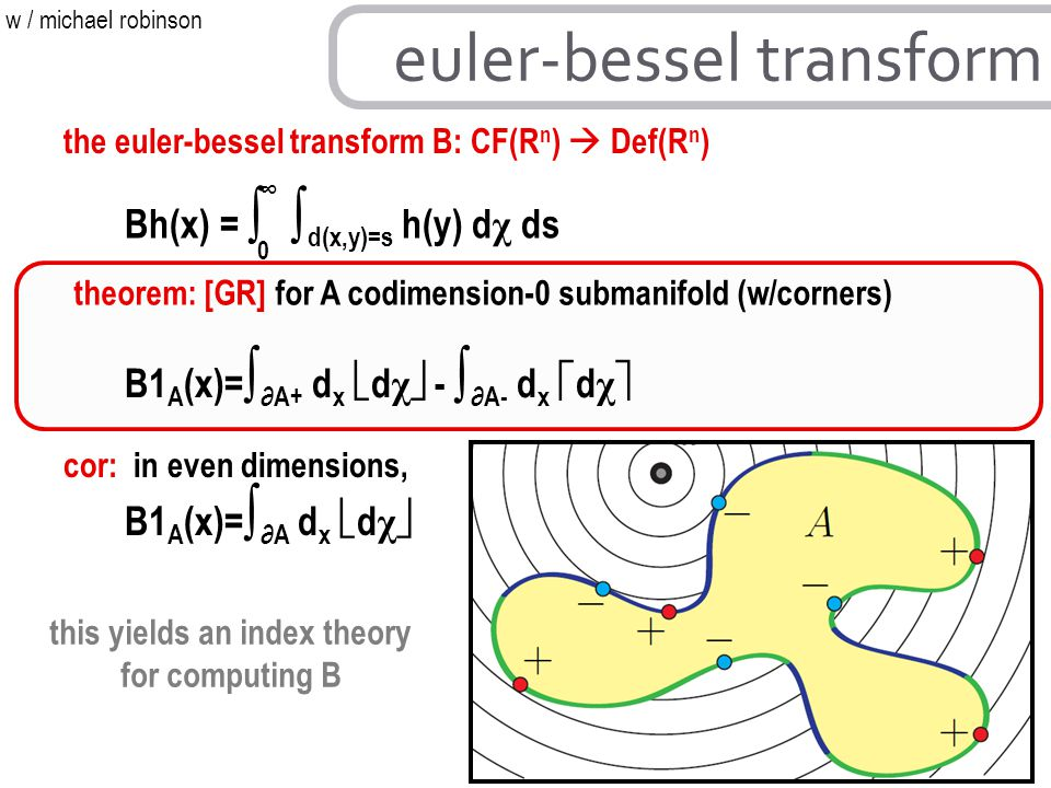 the euler-bessel transform B: CF(R n )  Def(R n ) Bh(x) = ∫ ∫ d(x,y)=s h(y) d χ ds 0 ∞ B1 A (x)= ∫ ∂A+ d x  d χ  - ∫ ∂A- d x  d χ  theorem: [GR] for A codimension-0 submanifold (w/corners) B1 A (x)= ∫ ∂A d x  d χ  cor: in even dimensions, this yields an index theory for computing B euler-bessel transform w / michael robinson