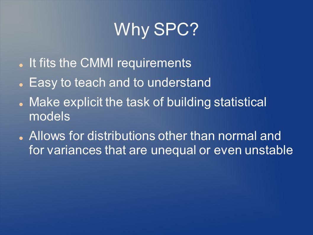 Why SPC.