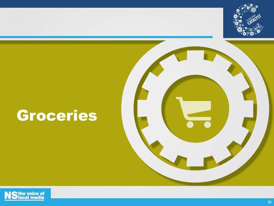 Groceries 16