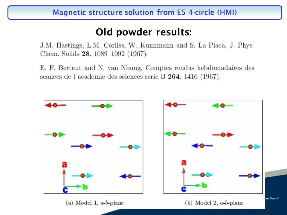 Magnetic structure solution from E5 4-circle (HMI) Old powder results: