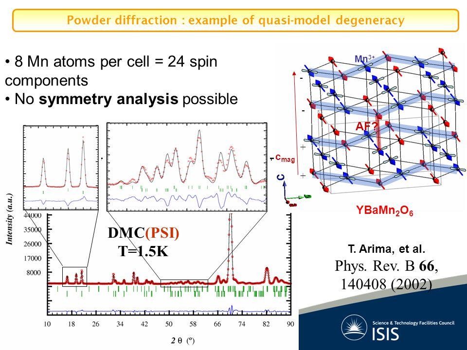 T. Arima, et al. Phys. Rev. B 66, 140408 (2002) AF.
