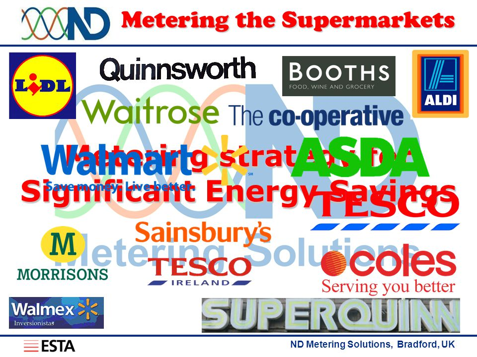 ND Metering Solutions, Bradford, UK Metering the Supermarkets  Over 30 years Experience in Metering  Proven Record of Innovation  Quality & Reliability with 5 year Warranty  Simple & Quick Installation  Commissioning Tools  UK, Ireland, Europe, Australia, US, Far-East, Central America, …  World wide partners Background