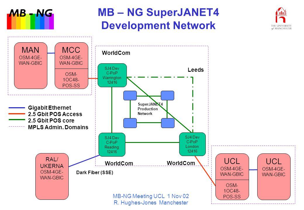 MB - NG MB-NG Meeting UCL 1 Nov 02 R.