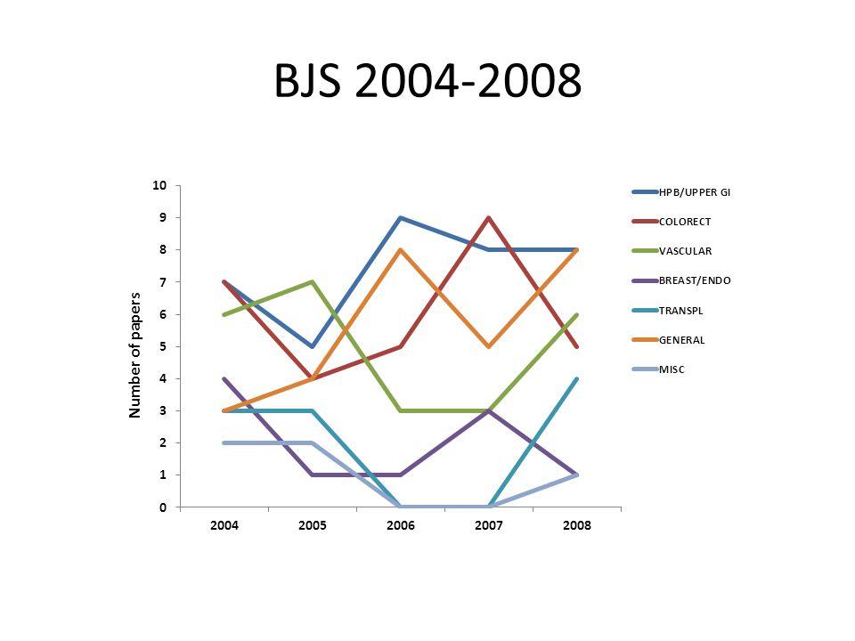 BJS 2004-2008