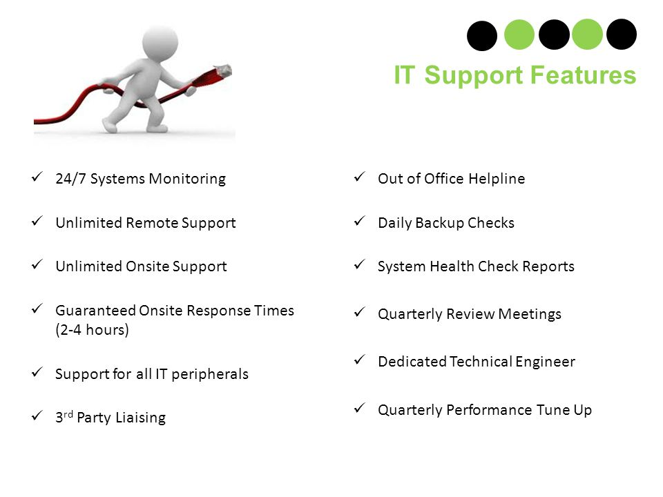 24/7 Systems Monitoring Unlimited Remote Support Unlimited Onsite Support Guaranteed Onsite Response Times (2-4 hours) Support for all IT peripherals 3 rd Party Liaising Out of Office Helpline Daily Backup Checks System Health Check Reports Quarterly Review Meetings Dedicated Technical Engineer Quarterly Performance Tune Up IT Support Features