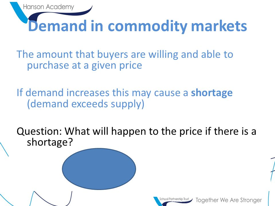 Demand in commodity markets The amount that buyers are willing and able to purchase at a given price If demand increases this may cause a shortage (demand exceeds supply) Question: What will happen to the price if there is a shortage.