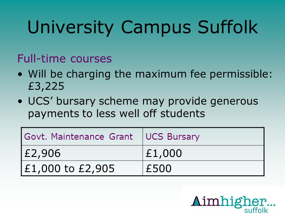 University Campus Suffolk Full-time courses Will be charging the maximum fee permissible: £3,225 UCS' bursary scheme may provide generous payments to less well off students Govt.