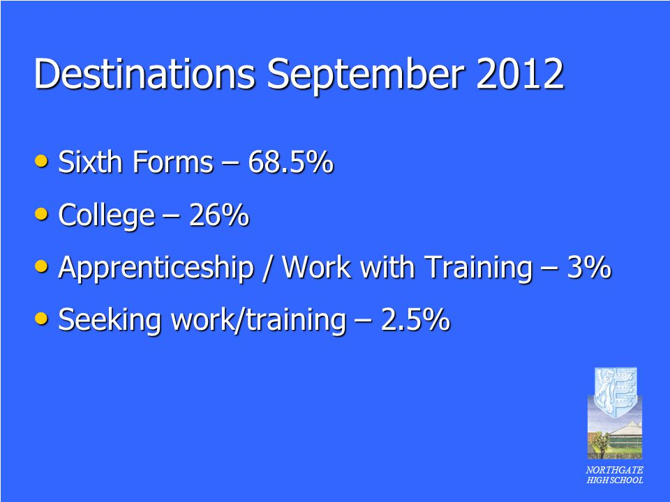 NORTHGATE HIGH SCHOOL Destinations September 2012 Sixth Forms – 68.5% Sixth Forms – 68.5% College – 26% College – 26% Apprenticeship / Work with Train