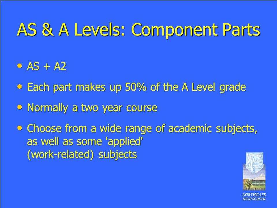 NORTHGATE HIGH SCHOOL AS & A Levels: Component Parts AS + A2 AS + A2 Each part makes up 50% of the A Level grade Each part makes up 50% of the A Level