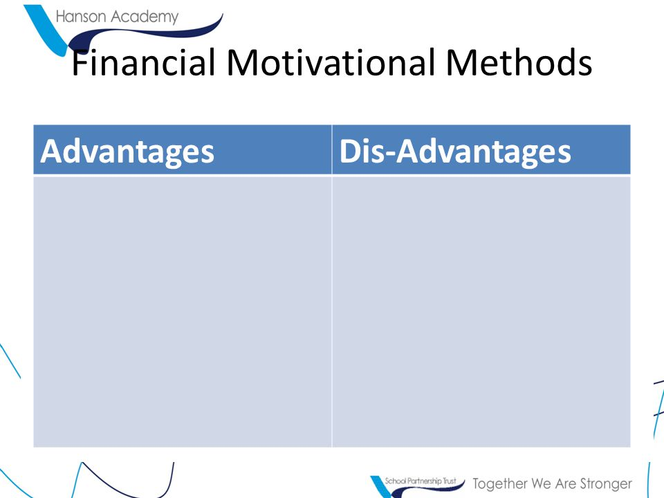 Financial Motivational Methods AdvantagesDis-Advantages